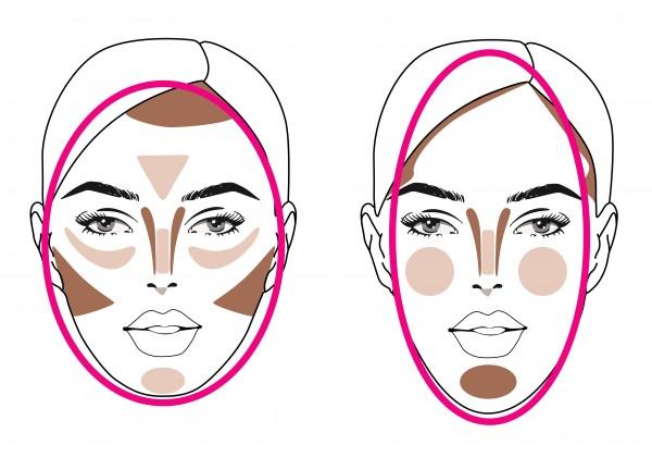 Vykontúrujte svoju tvár do dokonalosti: Pozrite sa, ako na to